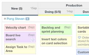 Story Card Template Is Filled During Which Phase In Agile Agile Plugins Redmine