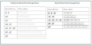single garage size south africa single garage doors sizes single garage door size south garage doors