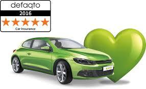 car insurance victoria bc raipurnews