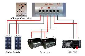 solar power system diagram facbooik com Wiring Diagrams For Caravan Solar System wiring diagram for solar power system Solar Electric Installation Wiring Diagram