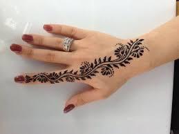Myšlenky Jednoduchých Tetování Na Ruce