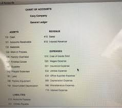 Chart Of Accounts For Technology Company Solved T Of Accounts Chart Of Accounts Cavy Company Gener