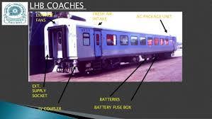 ashwani supply socket batteries battery fuse box ac package unit fresh air intake exhaust fans 8