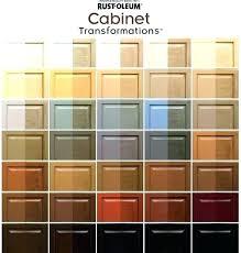 Rustoleum Cabinet Transformations Colors Rustoleum Cabinet