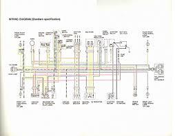 gt service manual exploded engine acircmiddot wiring