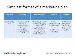 6 Month Inbound Marketing Plan Outline Sales Template