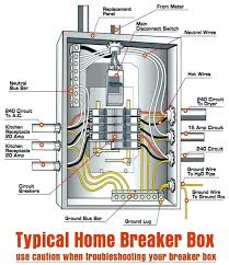 ge 100 amp breaker box wiring diagram wiring diagram user generator panel box hook up diagram also ge 100 main breaker panel ge 100 amp breaker box wiring diagram