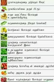 Asthma Patient Diet Chart In Tamil Www Bedowntowndaytona Com