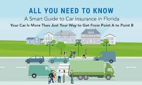 Florida Quotes New Auto Insurance Quotes South Florida Inspiring Quote Free Line Car