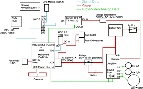 glowing keyboard and wiring diagram for cars with voltage car amplifier wiring diagram pioneer gm-x542 at Car Amplifier Wiring Diagram