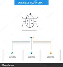 Bug Id Chart Bug Bugs Insect Testing Virus Business Flow Chart Design