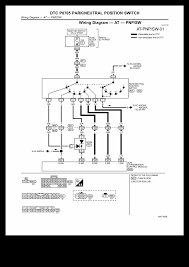 repair guides automatic transmission 2004 dtc p0705 park wiring diagram at pnp sw 2004