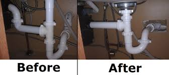 How To Install Or Replace A Swivel S Trap Waste Fitting For A Kitchen Sink Fittings Waste