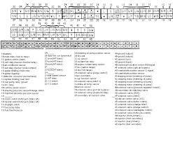 mazda ecu wiring diagram mazda wiring diagrams 93 fd3s ecu plug wiring diagram in rx7club com