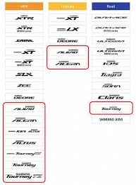 Shimano Line Up Chart For Mountain Bike Trekking And Road