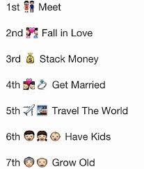 Relationship Goals Quotes Custom Relationship Goals Quotes Popular Quotes 48 Best Relationship Goals