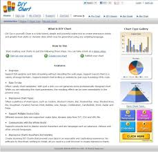 Diy Chart Diy Do It Yourself Chart Is A Web Based
