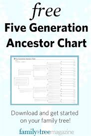 Ancestor Chart Template Free Blank Dog Pedigree Forms Top Result Beautiful Five Generation