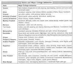 essay on n economic development online writing lab economic essay aqa economics unit essay questions economic