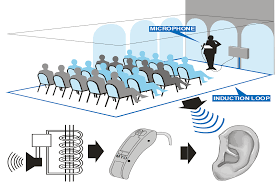 induction loop systems majorcom principe bim
