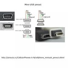blue micro usb wiring diagram great installation of wiring diagram • how to tell which wire is positive in a micro usb cable quora rh quora com micro usb pinout micro usb cable wiring diagram
