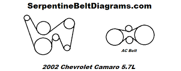 2002 chevrolet camaro 5 7l belt diagram 2002 chevrolet camaro 5 7l