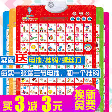 Chinese Sound Chart Childrens Sound Sound Wall Chart Diagram Literacy Chinese