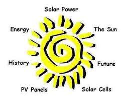 energy essay solar sam s solar energy