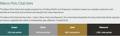 Cathay Pacific Club Points Chart Cathay Pacific Marco Polo Club Elite Program Restructuring