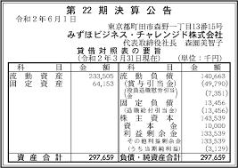 森園 美智子 経歴