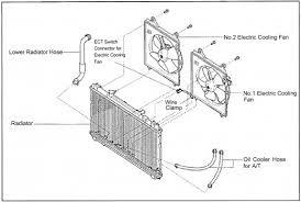 diy toyota camry radiator replacement axleaddict 02 Lexus Cooling Fans Schematic radiator component details 02 Lexus SC430