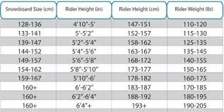 Snowboard Size Chart Size Chart Sturtevants