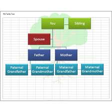 free family tree template word create a family tree with the help of these free templates for