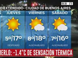 El tiempo hace 10 horas el pronóstico de hoy auspiciado preparativos para una tormenta promoción de fpl. Pronostico Del Tiempo Del Miercoles 12 De Agosto De 2020