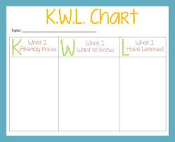 Heres A Kwl Chart To Activate Prior Knowledge Classroom