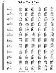 Notes In Guitar Chords Chart 39 Cogent Guitar Chard Chart