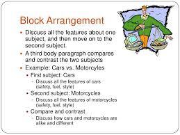 compare contrast essay examples block format application  compelling argumentative essay topics thoughtco