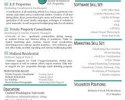 isabellelancrayus inspiring resume chronological template isabellelancrayus licious federal resume format to your advantage resume format awesome federal resume format federal