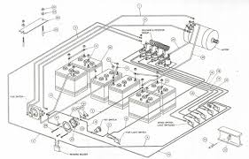 wiring diagram for 36 volt club car readingrat net 1997 club car ds for sale at 1997 Club Car Wiring Diagram