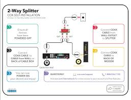 cox self installation kits and user guides splitter kit
