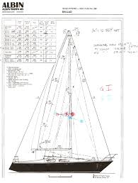 changing sailplan for old ior boat fix it anarchy sailing 8148154843 9207dd3cf8 o jpg