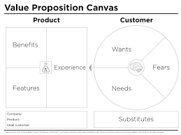 Canvas Powerpoint Template Free Value Proposition Download Canva
