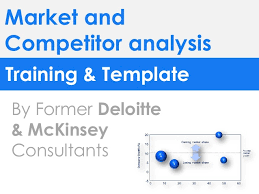 Competitor Research Template Market Competitor Analysis Template In Ppt