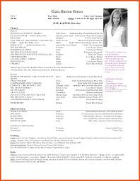 Resume Template Microsoft Word Free 100100 actor resume template microsoft word formatmemo 77