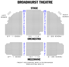 Booth Theater Seating Chart New York Broadway London And Off Broadway Seating Charts And Plans