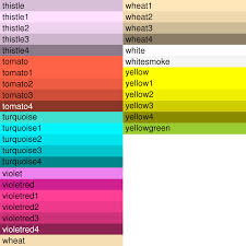 Web Color Chart Names Named Colors