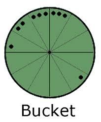 Chart Patterns Acc To Marc Edmund Jones Astrodienst