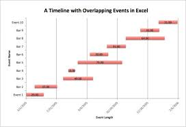 Example Of Timeline Chart 16 Timeline Chart Templates Doc Excel Pdf Free