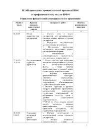 Защита отчета о прохождении производственной практики ПЛАН прохождения производственной практики ПП 04 по