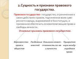 Государство понятие и признаки реферат  5klass net datas obschestvoznanie grazhdanskoe obschestvo